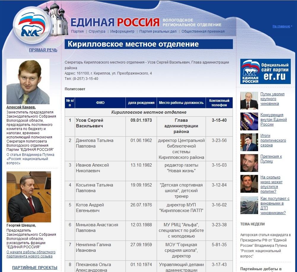 Кирилловское отделение Единой России
