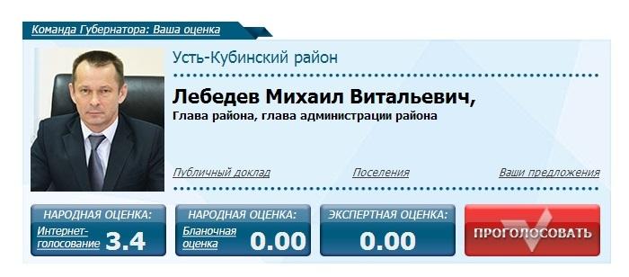 Команда губернатора ваша оценка. Деятельность Глав муниципальных образований. Лебедев Михаил Витальевич