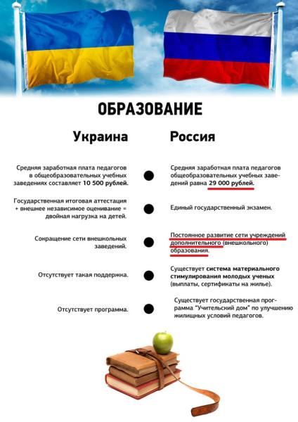 Агитка про Крым 2