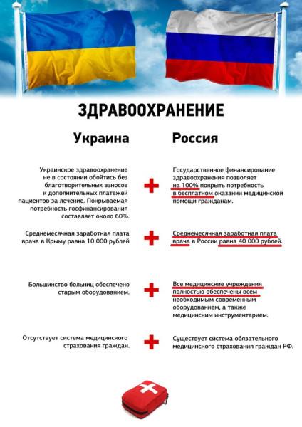 Агитка про Крым