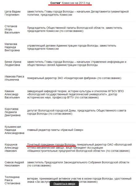 Состав комиссии по присвоению звания Почетный гражданин города Вологды