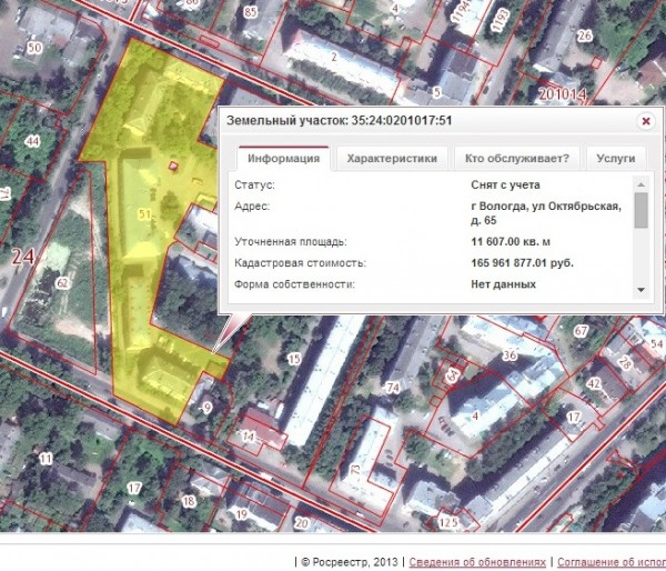 Данные ППК с Пролетарской 75 межевание придомовых территорий