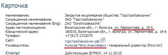 ЗАО Горстройзаказчик