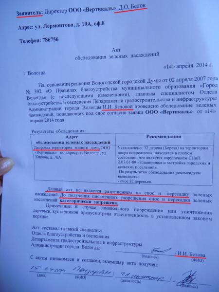 Акт обследования деревьев на Пролетарской 75