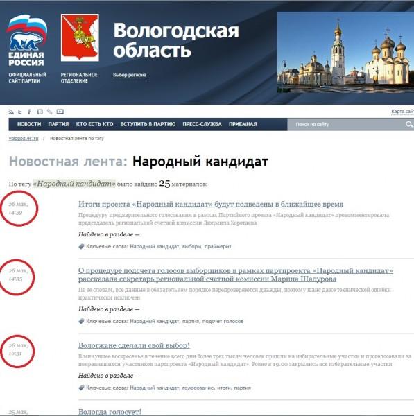 Единая Россия и Праймериз в Вологодскую горородскую Думу