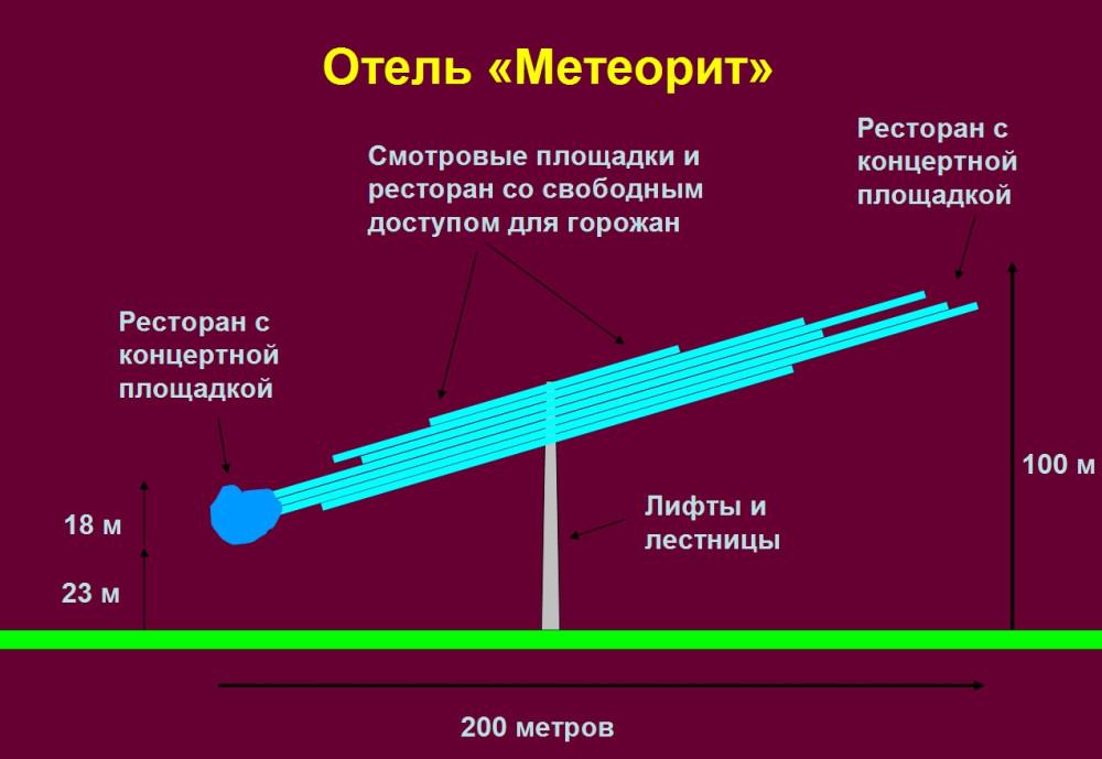 otel-1