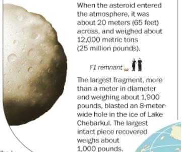 meteorit-WashPost