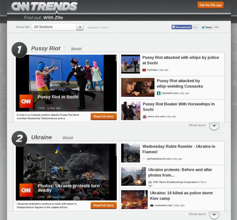 CNN-trend2
