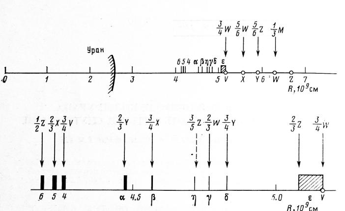 Small-Ris2b-Kolca-1985-b