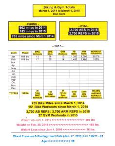 BIKE & GYM to Mar. 1, 2015