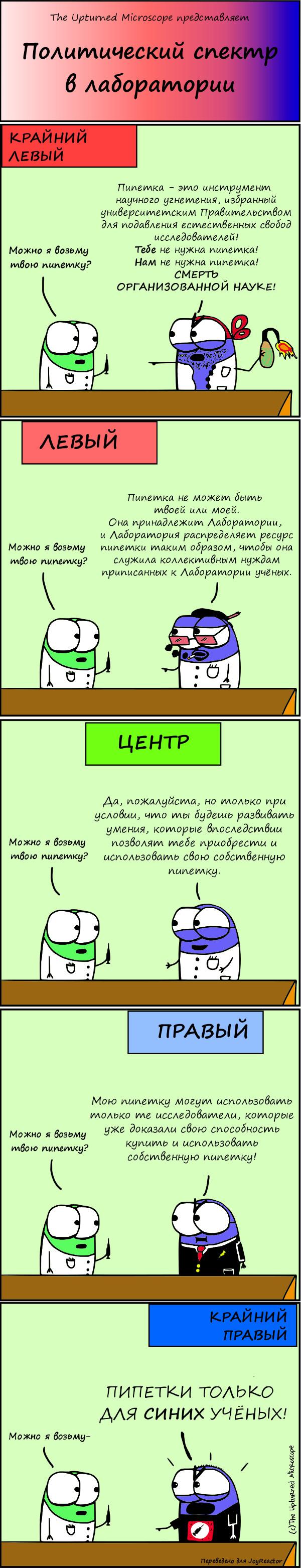 Комиксы-наука-политика-политический-спектр-905377