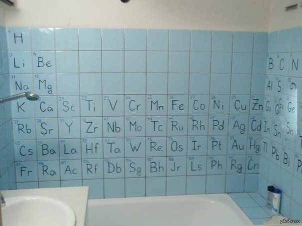 ванная-периодическая-таблица-менделеева-песочница-химия-974581