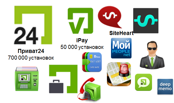 apps-Privatbank