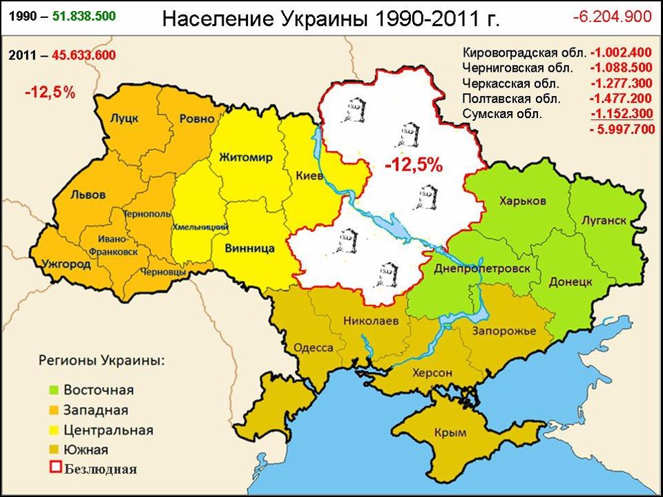 население-украины