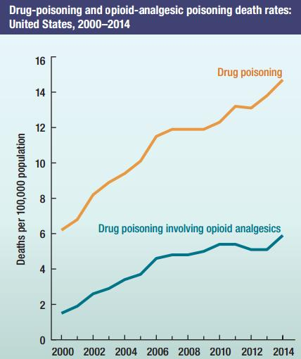 Фармацевтическая наркомания (понятие, сборник фильмов и статей)