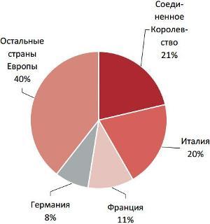 Предполагаемое потребление героина в Западной Европе за 2008 г.