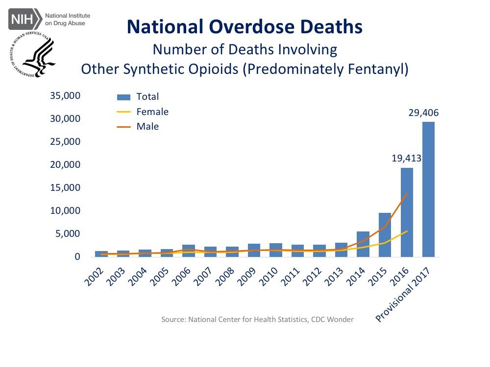 Как в США ради доходов корпораций население делают наркоманами