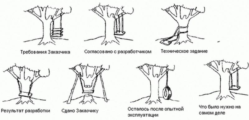 Медицинская геокарта: джокер или шестёрка?