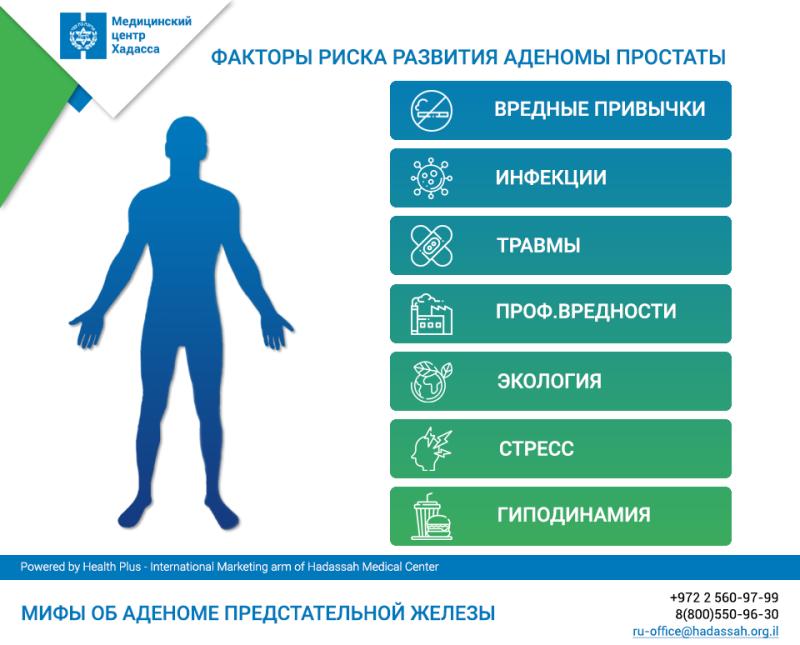Факторы развития хронического простатита фото таблетки от простатита