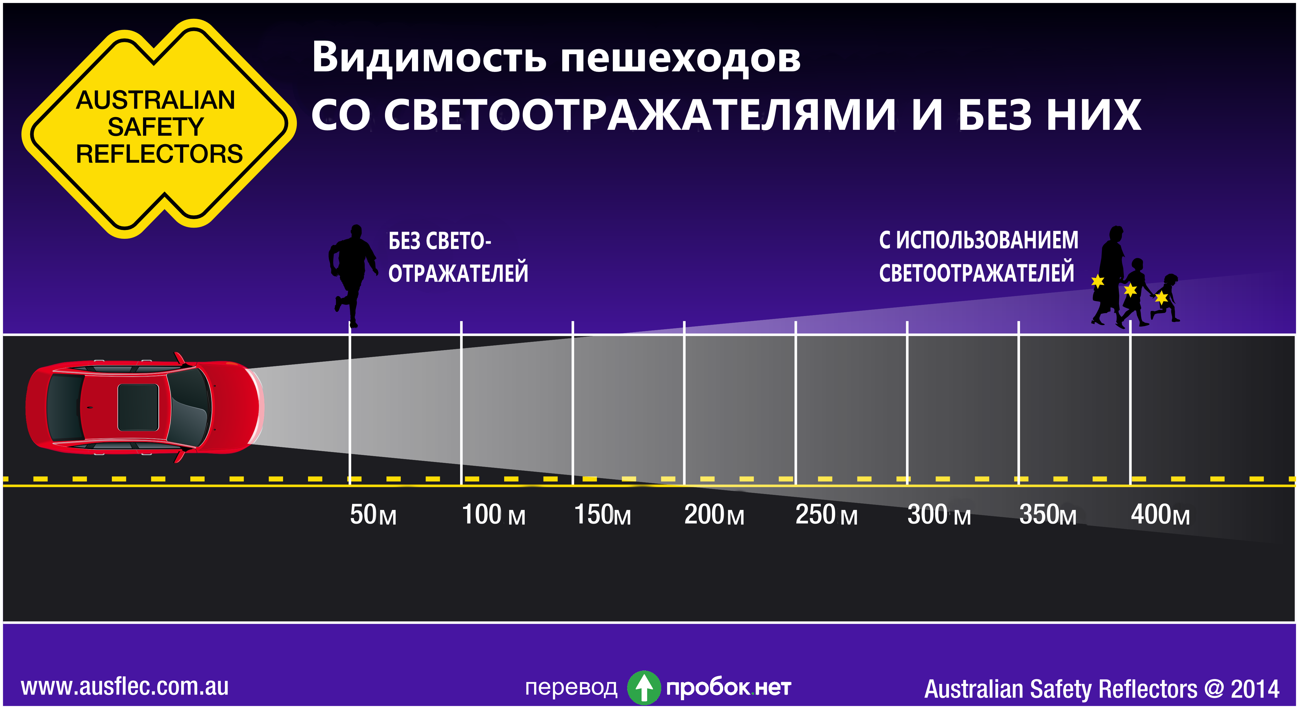 Personal_Safety_Reflectors_Distance_Infographic_2014-RU