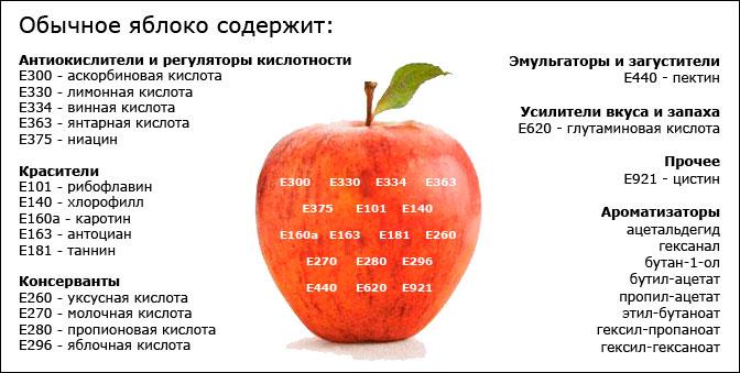 яблоко_и_E
