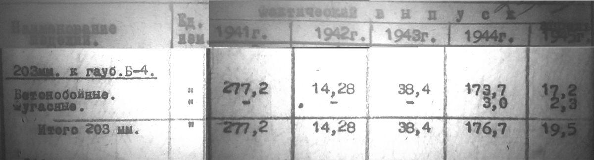 203-мм производство.jpg