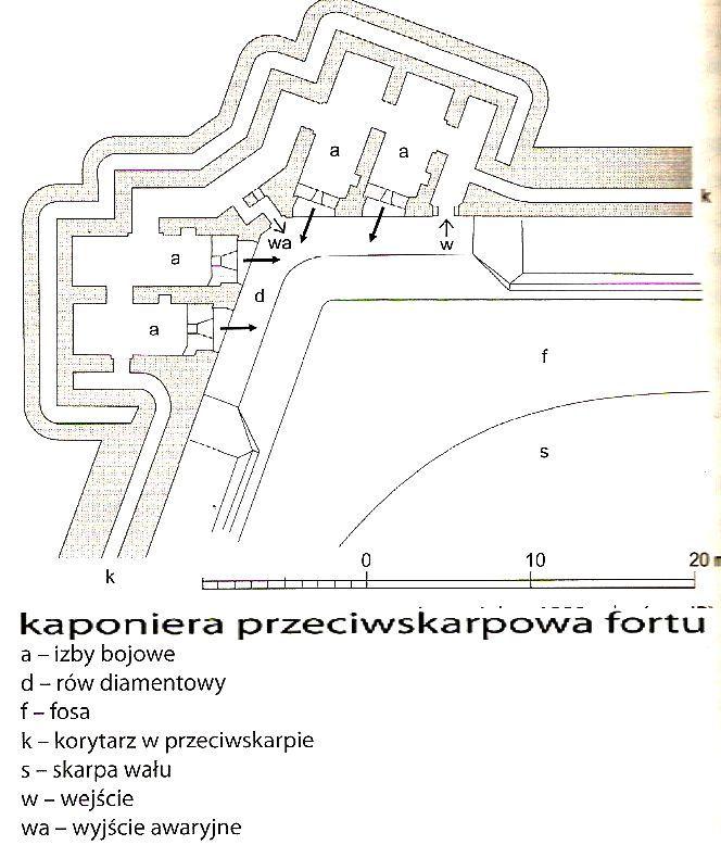 fort_Va_kofr_plan