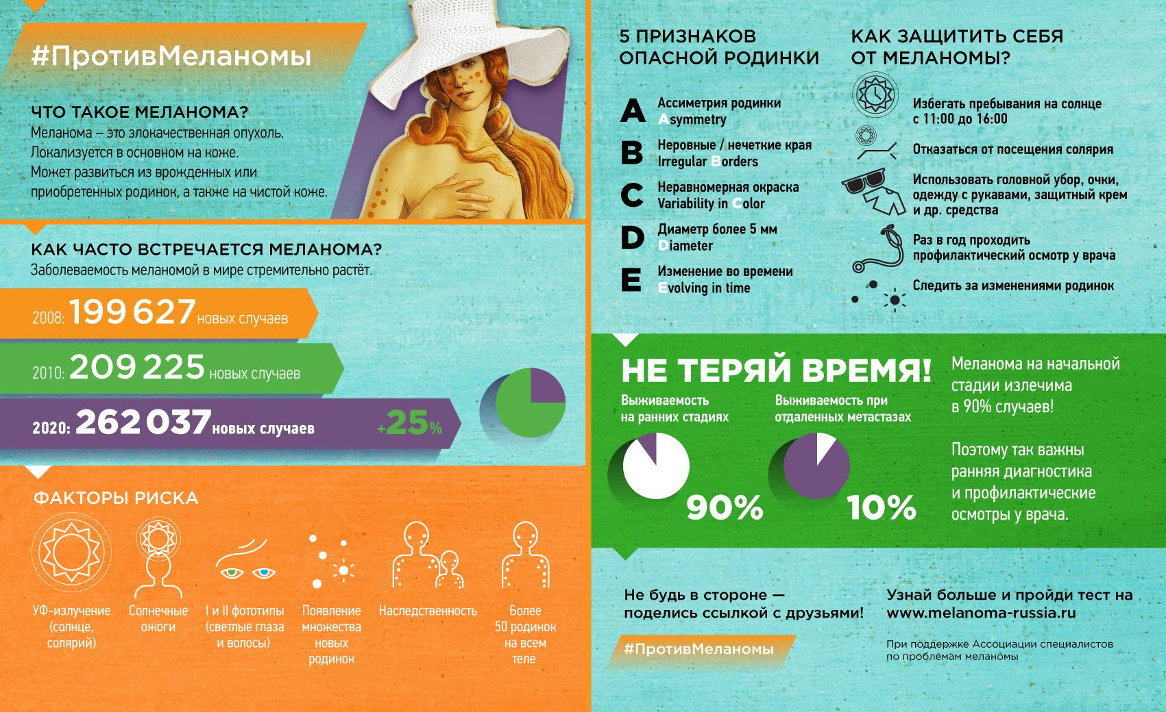 #AgainstMelanoma_Infographics_horizontal