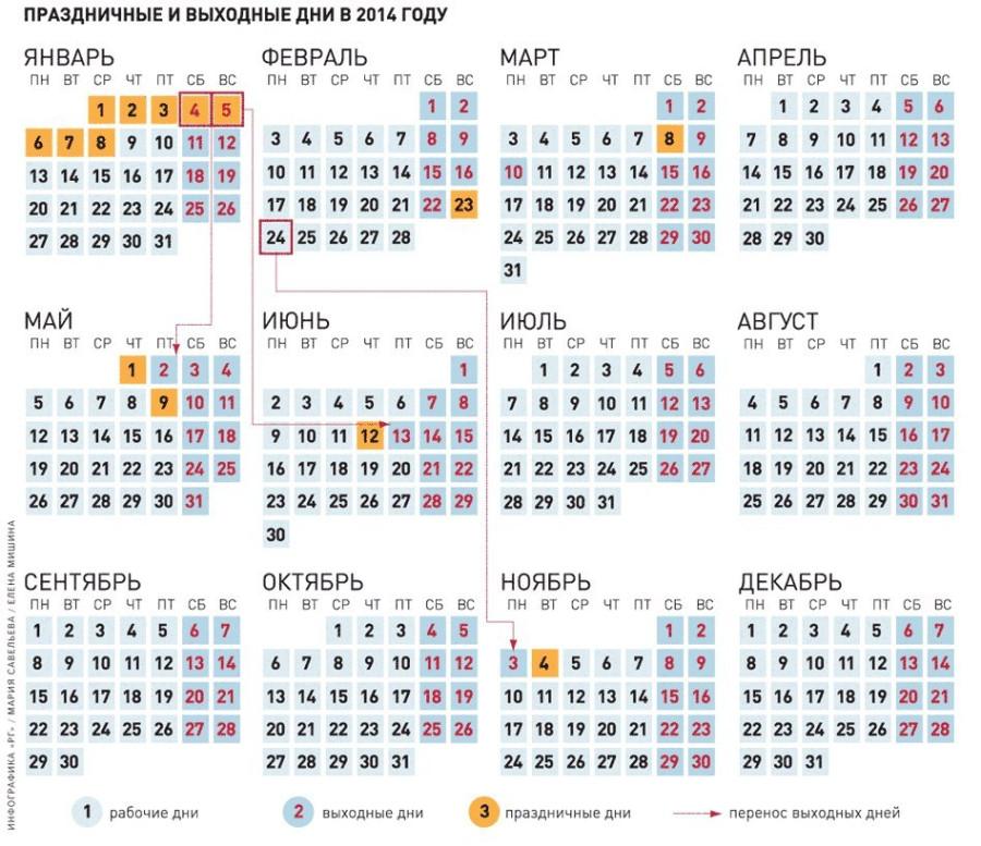 2014 календарь праздников