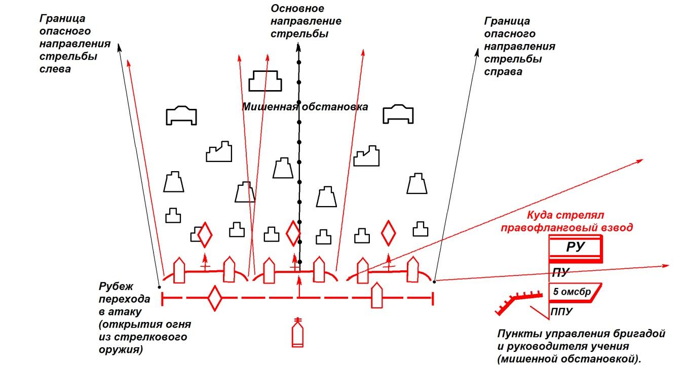 Схема 2_1