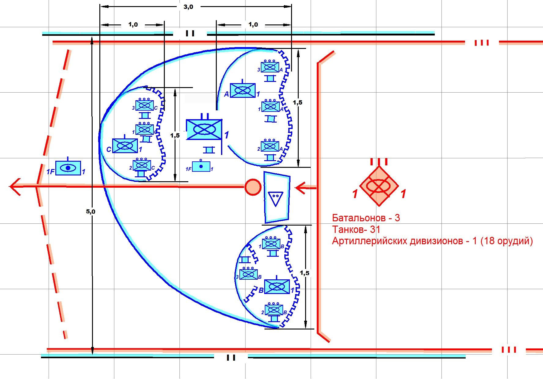 схема батальона
