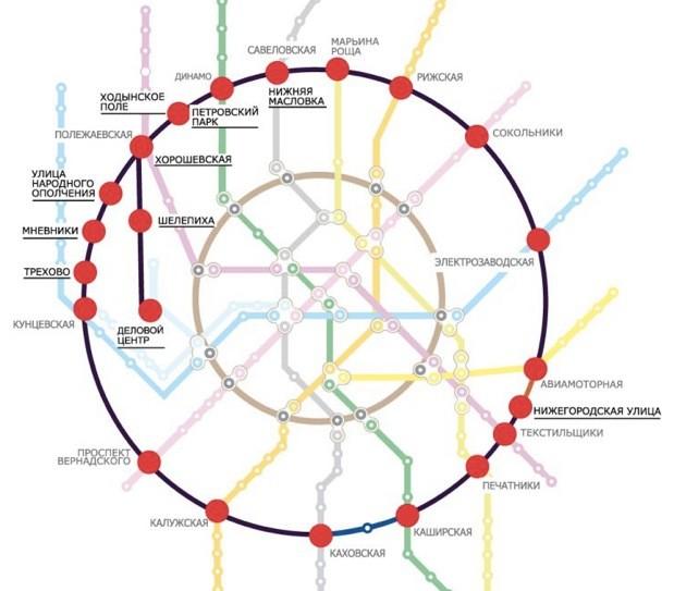 Схема второго пересадочного контура метро