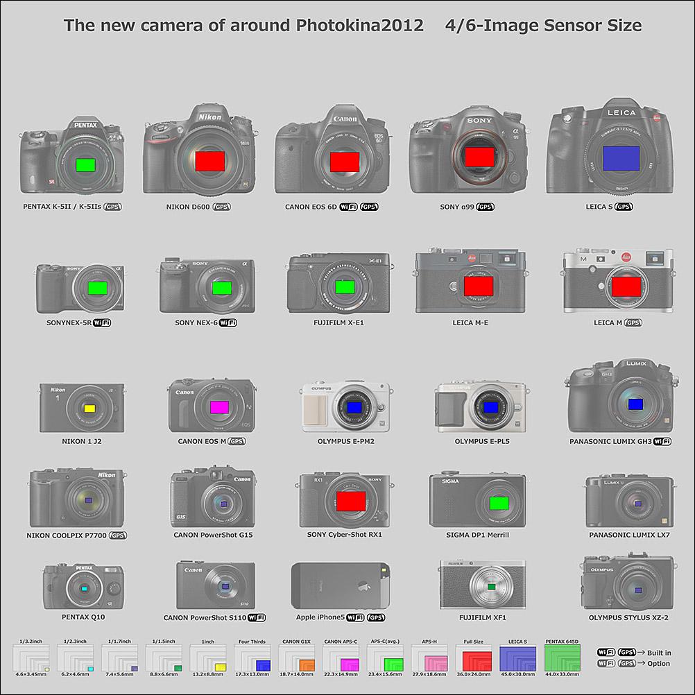 cameras_42