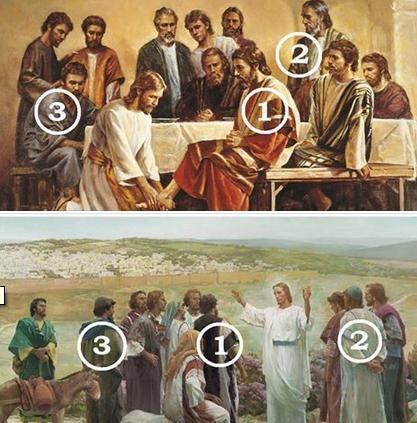 библейское