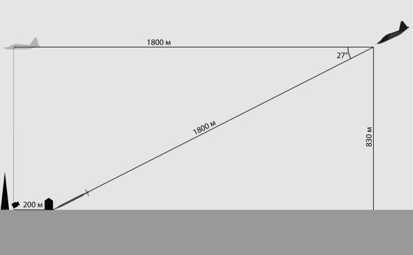 Схема высота