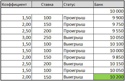 datskaya sistema