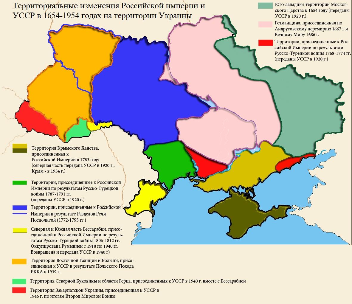 Территориальные_приращения_Украины