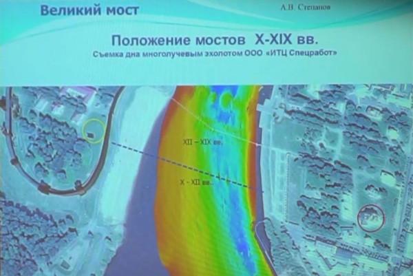 Положение мостов X-XIX вв.