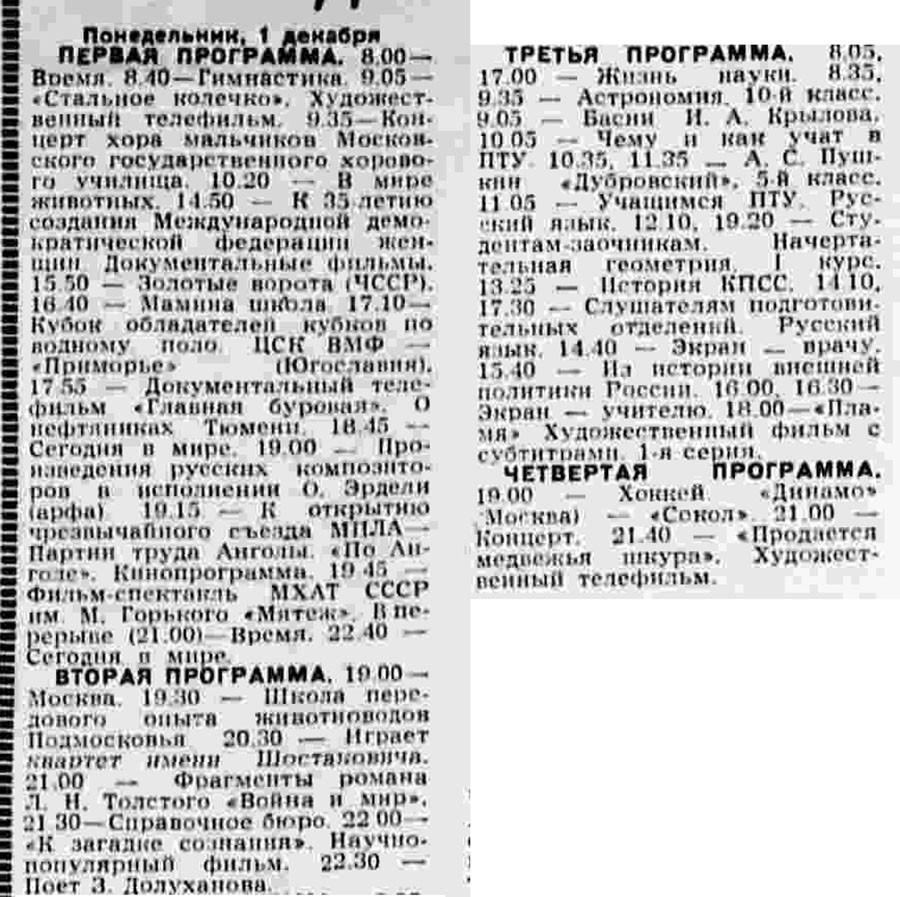 Программа телепередач советского телевидения на сегодня телевидение,пресса,СССР