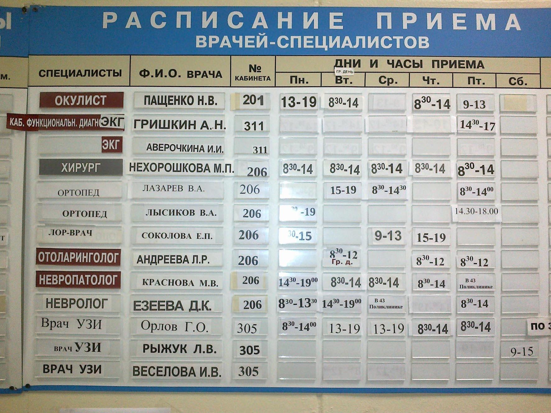 Городская клиническая больница 168