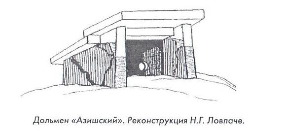 brashirovka