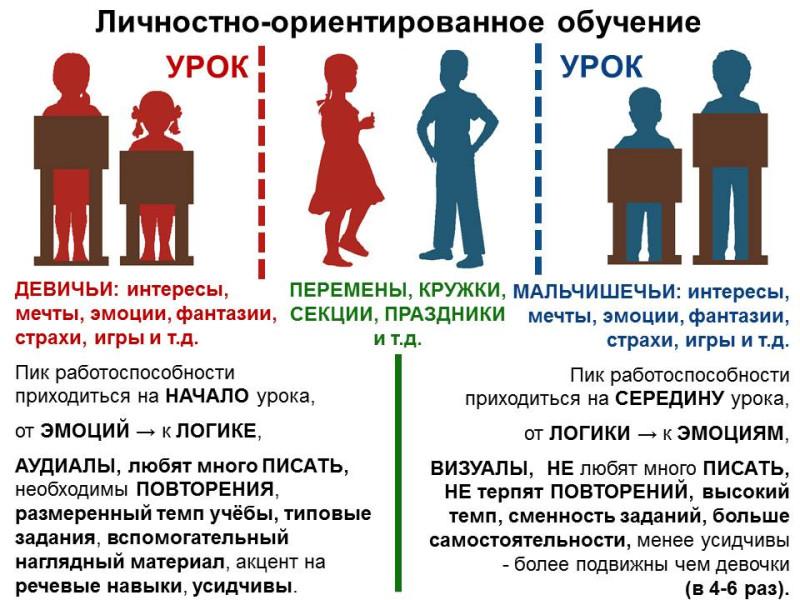 009300d0fdddb ... однако и для создания «мужских» и «женских» классов есть правовая база  — ГЭПы, городские экспериментальные площадки. Благодаря им, в последние ...