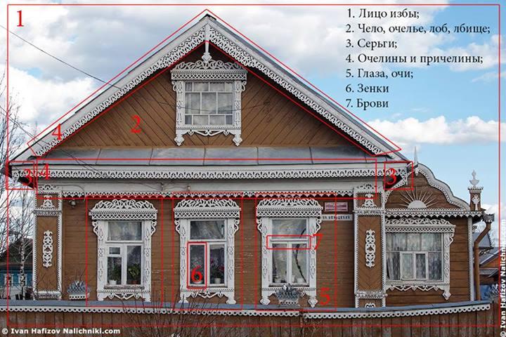 граффити стенах народные названия домов в москве значение, слово