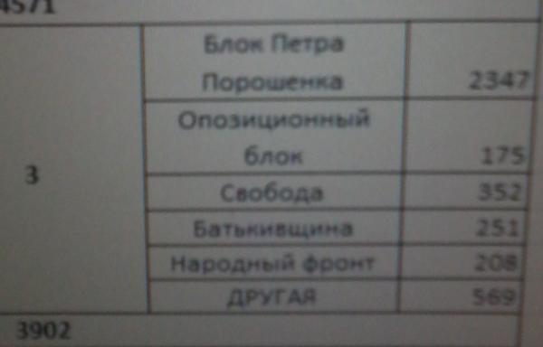 soc_part