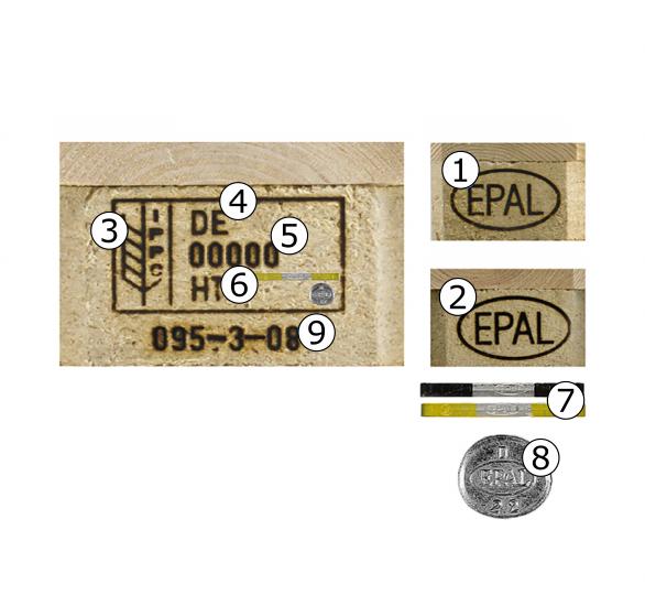 Ознаке на палетама према IPPC.