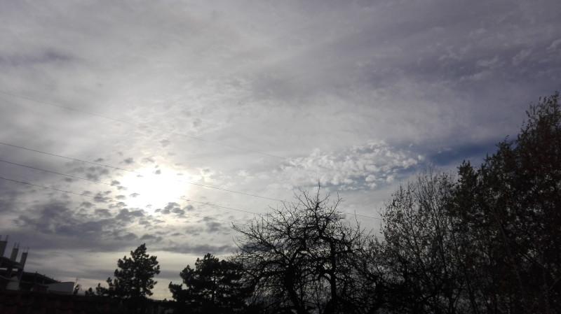 Делимично облачно.