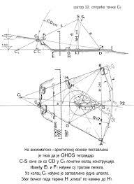 Геометрија Лепенског Вира