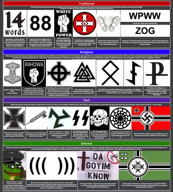 Материал в этом посте не является пропагандой нацизма, он служит образовательным целям.