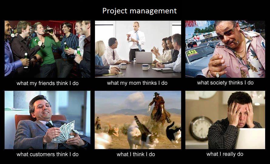 процесс управления проектами