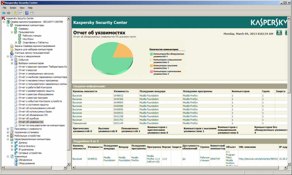 Kaspersky Security for Business Systems Management